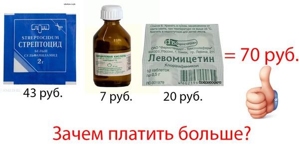 Салициловая кислота от прыщей: применение, как использовать, инструкция